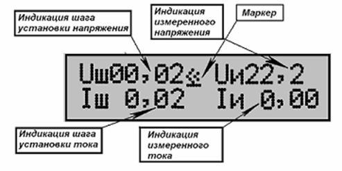 маркировка знаком утверждения типа средств измерения